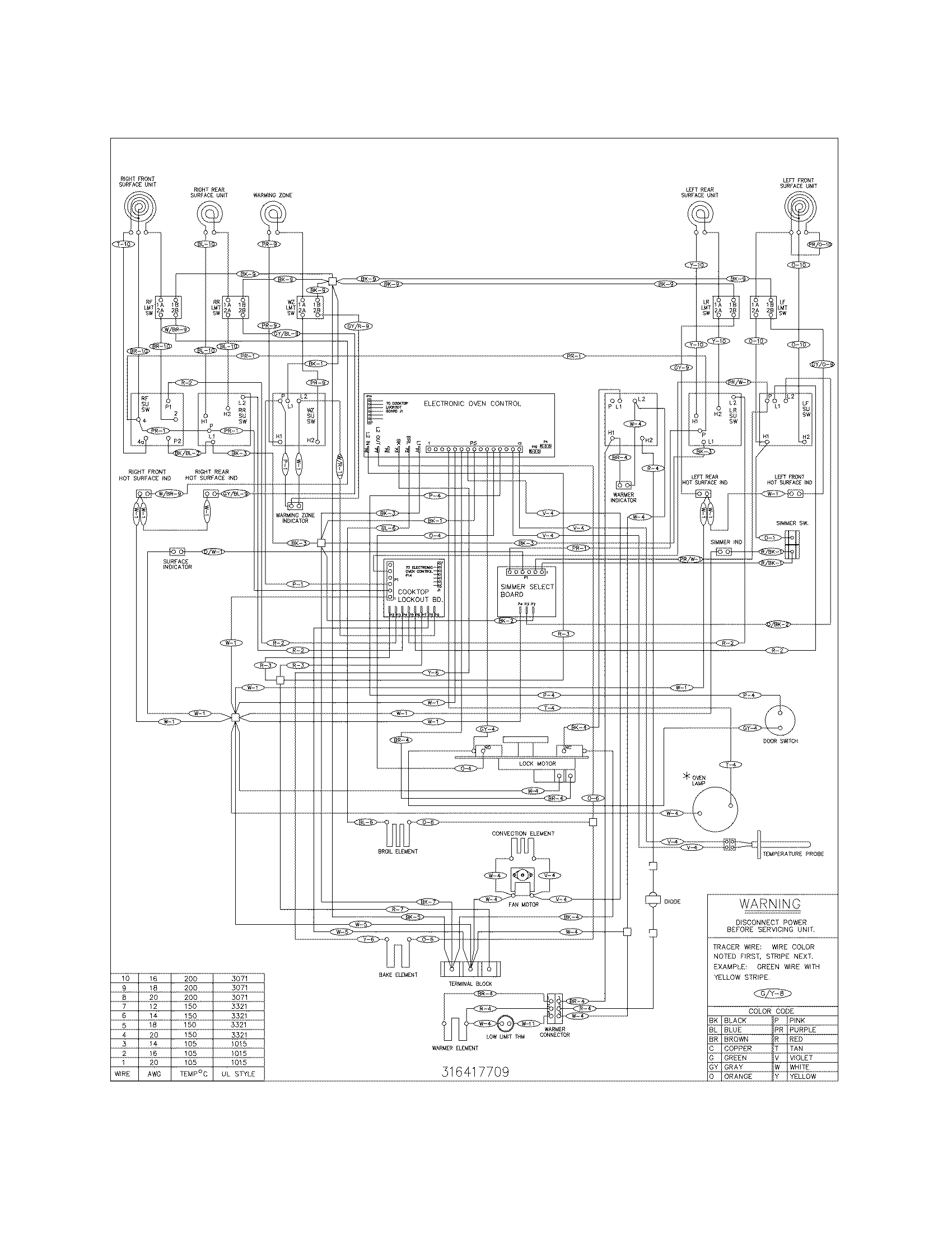 WIRING Tappan Appliances Wiring Diagram FULL Version HD Quality Wiring  Diagram - OKCWEBDESIGNER.KINGGO.FRokcwebdesigner kinggo fr