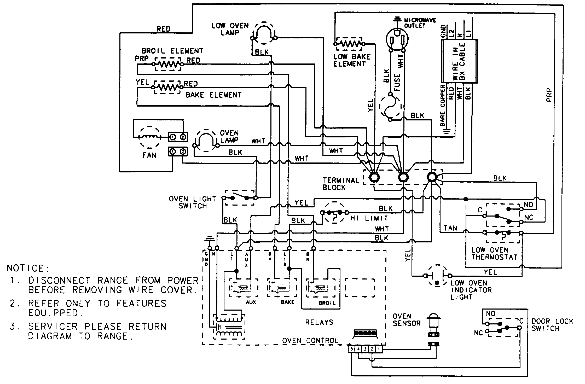 9825VUV Electric Oven Wiring information Parts diagram