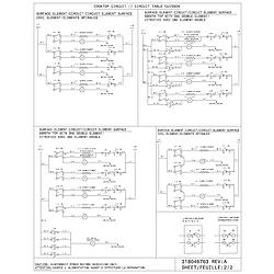 CFEF372CS2 Electric Range Schematic Parts diagram