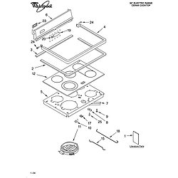 GLSP84900 Free Standing - Electric Cooktop Parts diagram