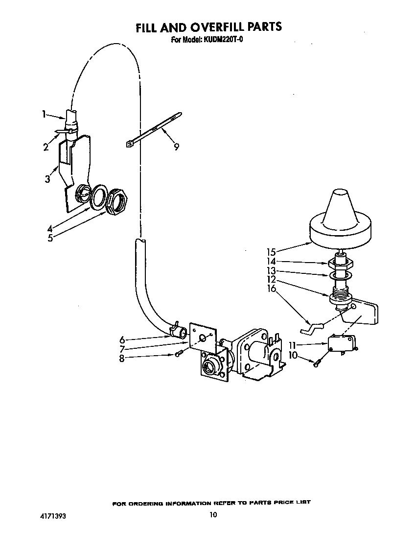 Superieur Appliance Timer Repair