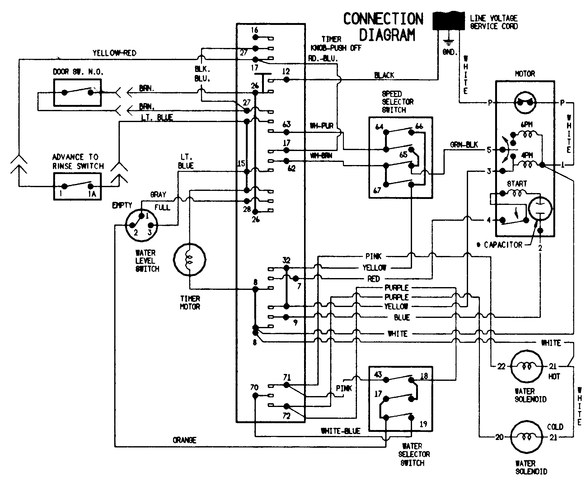 wiring diagram of washing machine timer furthermore whirlpool washer Washing Machine Timer Circuit Diagram