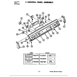 S120C Range Control panel assembly (s120) Parts diagram